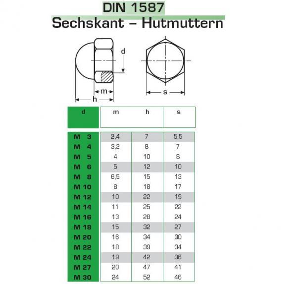 25 Stück Hutmuttern selbstsichernd DIN 986 A2 M6 Edelstahl V2A